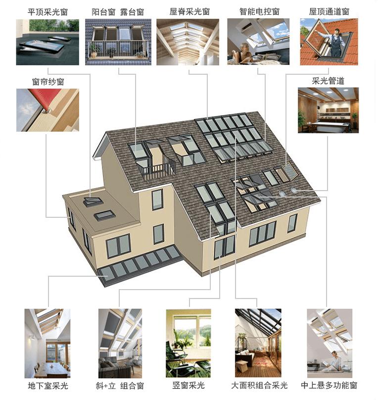 住宅/别墅|坡屋顶