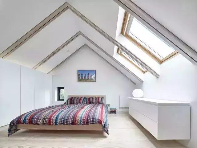 深圳阁楼天窗图片,预见最美的家|FAKRO法克罗天窗